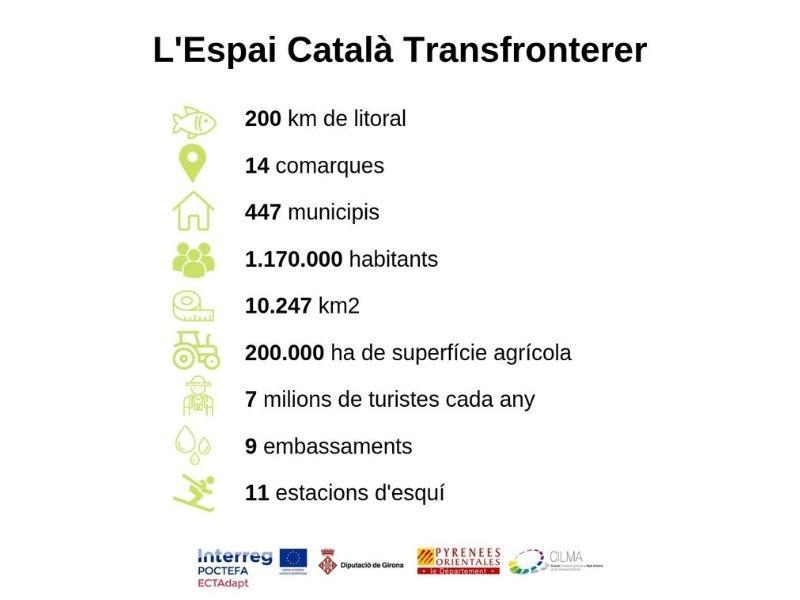 Foto 2 : Vídeo del CILMA per sensibilitzar la població de l'Espai Català Transfronterer sobre el risc de no adaptar-se al canvi climàtic<br>
